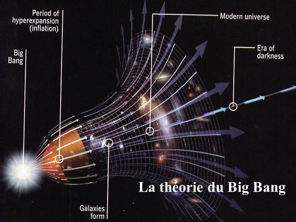 La théorie du Big Bang