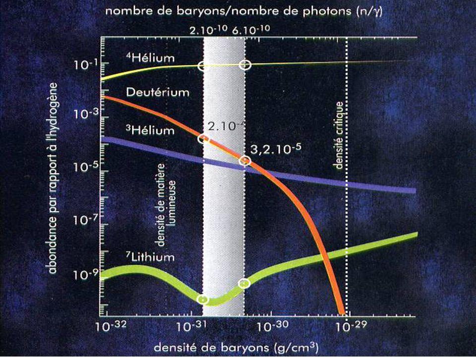 La Recherche, hors série, avril 1998, p.53