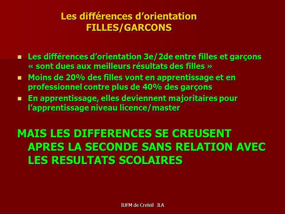 Les différences d'orientation FILLES/GARCONS