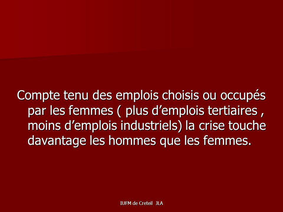 Compte tenu des emplois choisis ou occupés par les femmes ( plus d'emplois tertiaires , moins d'emplois industriels) la crise touche davantage les hommes que les femmes.