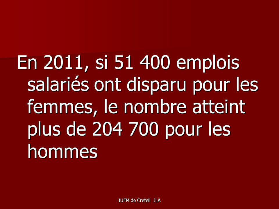 En 2011, si 51 400 emplois salariés ont disparu pour les femmes, le nombre atteint plus de 204 700 pour les hommes