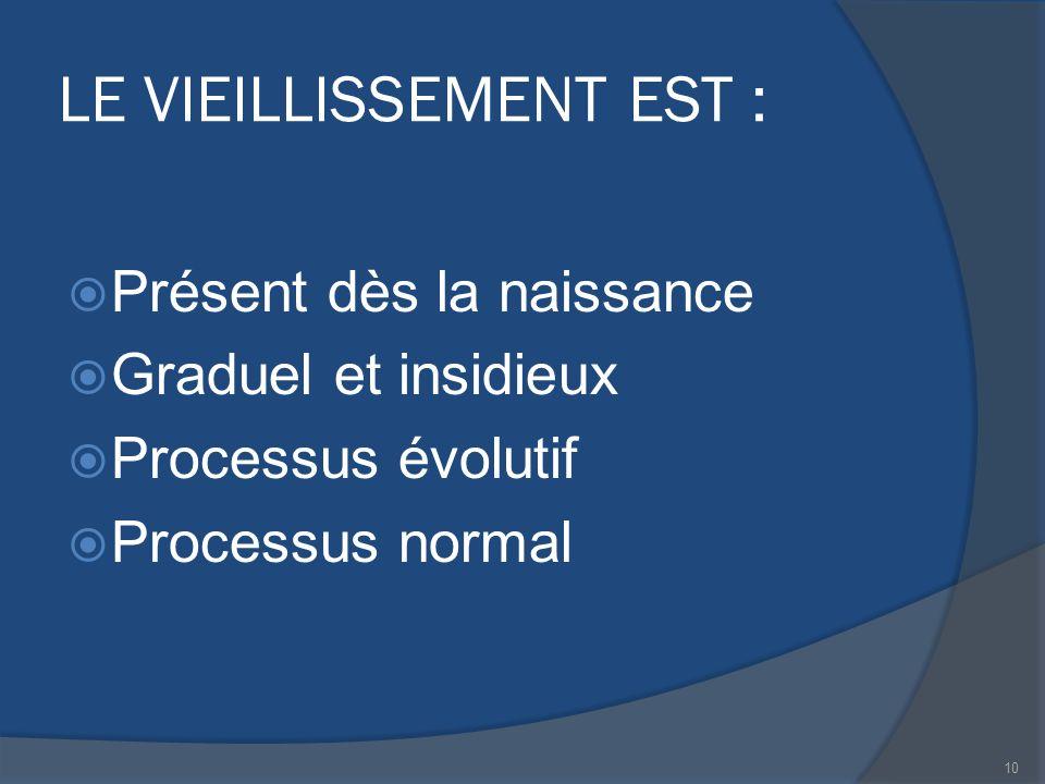 LE VIEILLISSEMENT EST :