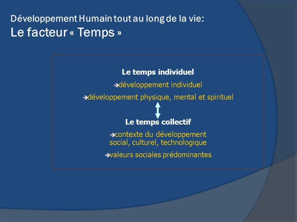 Développement Humain tout au long de la vie: Le facteur « Temps »