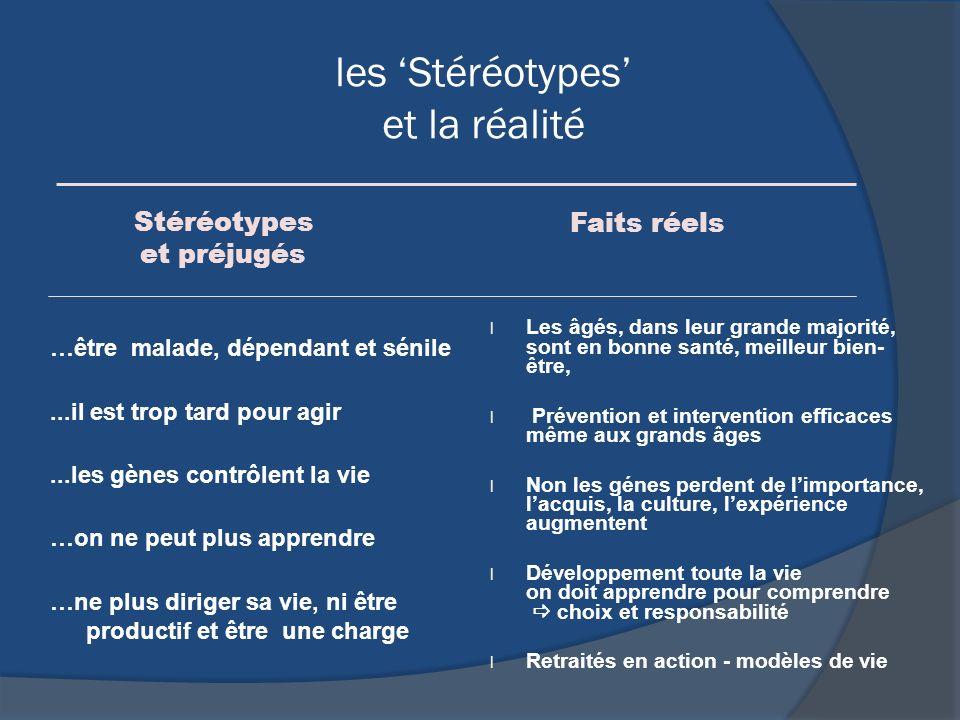 les 'Stéréotypes' et la réalité