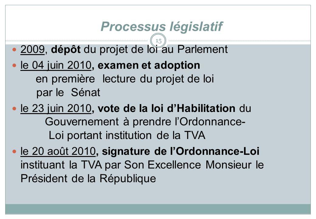 Processus législatif 2009, dépôt du projet de loi au Parlement