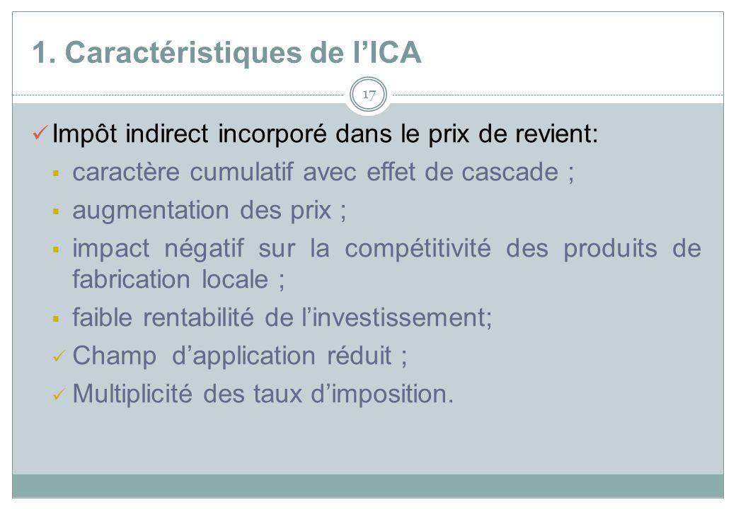 1. Caractéristiques de l'ICA