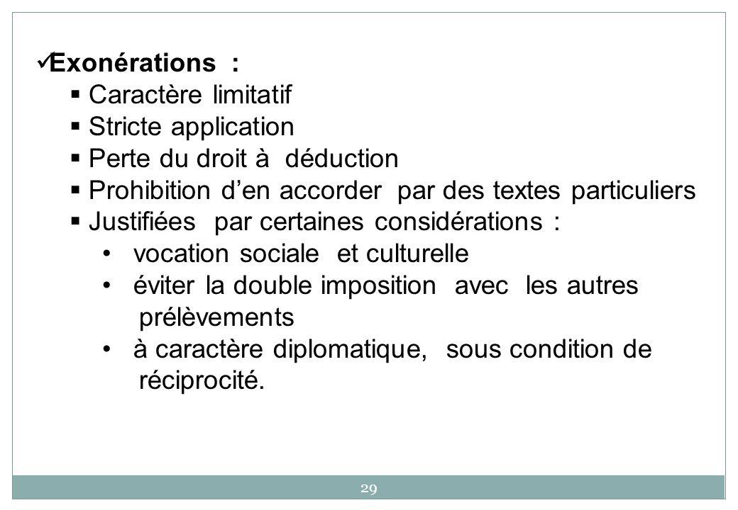 Exonérations : Caractère limitatif. Stricte application. Perte du droit à déduction. Prohibition d'en accorder par des textes particuliers.