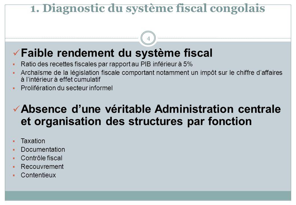 1. Diagnostic du système fiscal congolais