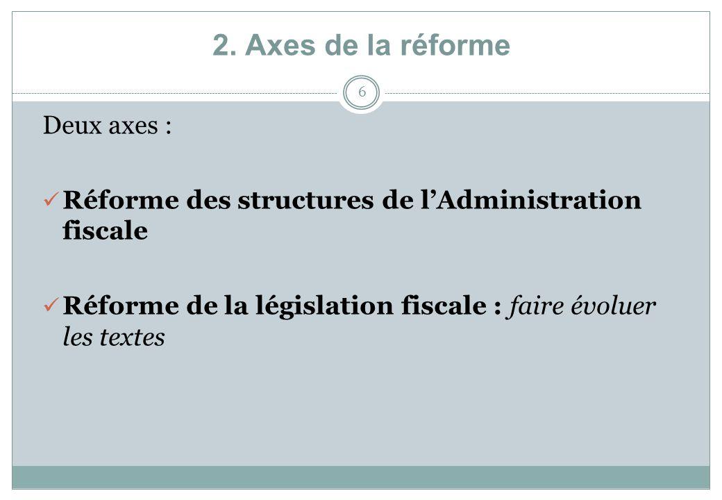 2. Axes de la réforme Deux axes :