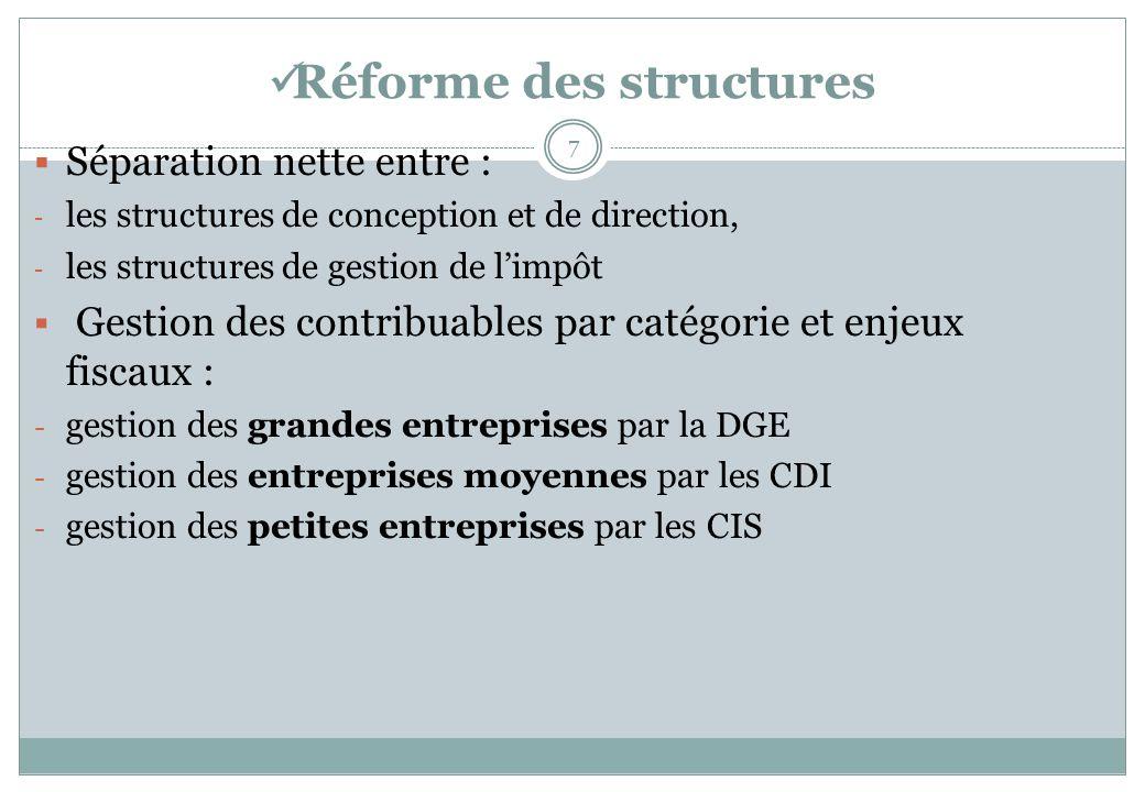 Réforme des structures