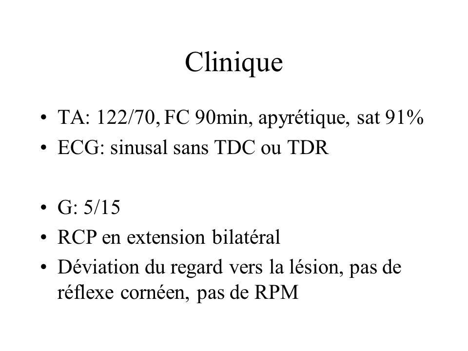 Clinique TA: 122/70, FC 90min, apyrétique, sat 91%