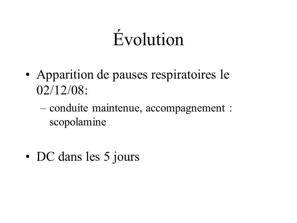 Évolution Apparition de pauses respiratoires le 02/12/08: