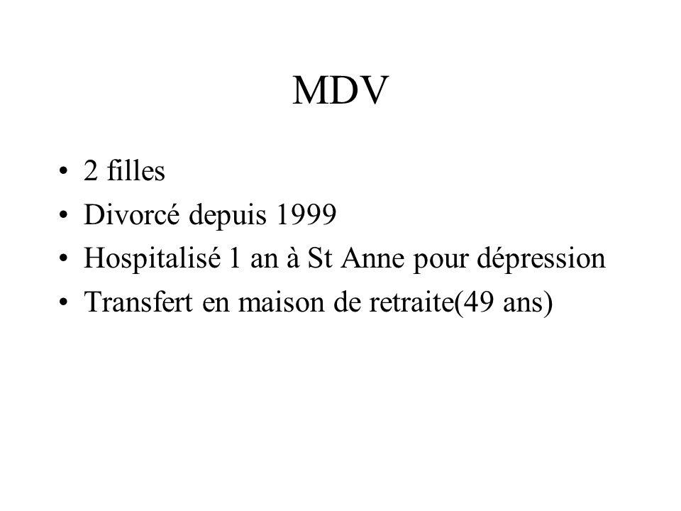 MDV 2 filles Divorcé depuis 1999