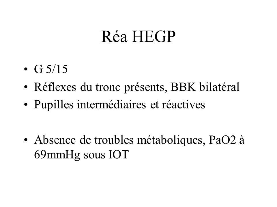 Réa HEGP G 5/15 Réflexes du tronc présents, BBK bilatéral