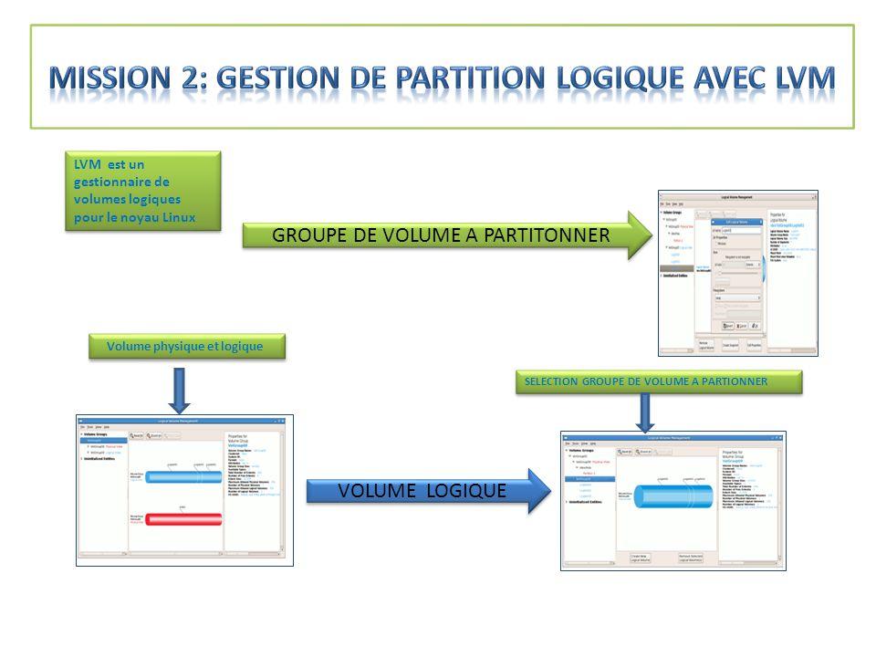 Mission 2: Gestion de partition logique avec LVM