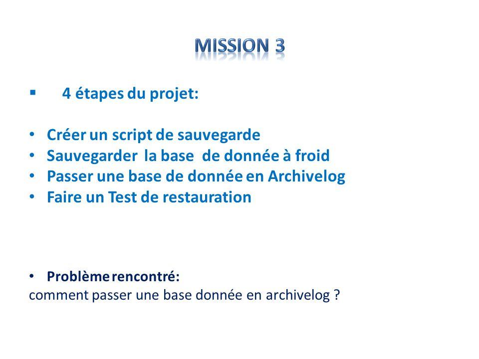 Mission 3 4 étapes du projet: Créer un script de sauvegarde