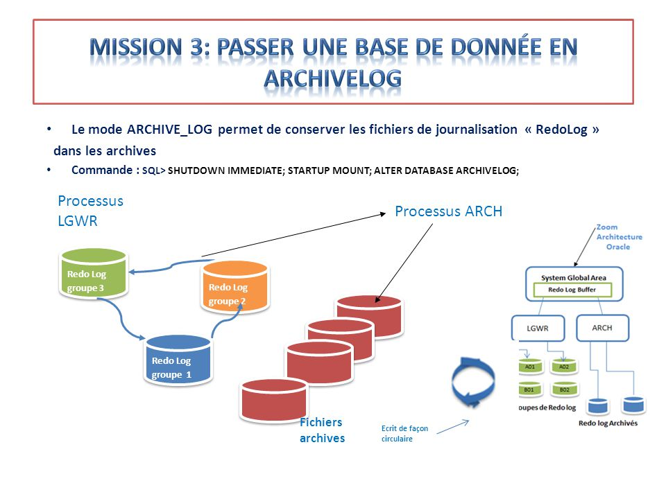 Mission 3: Passer une base de donnée en archivelog