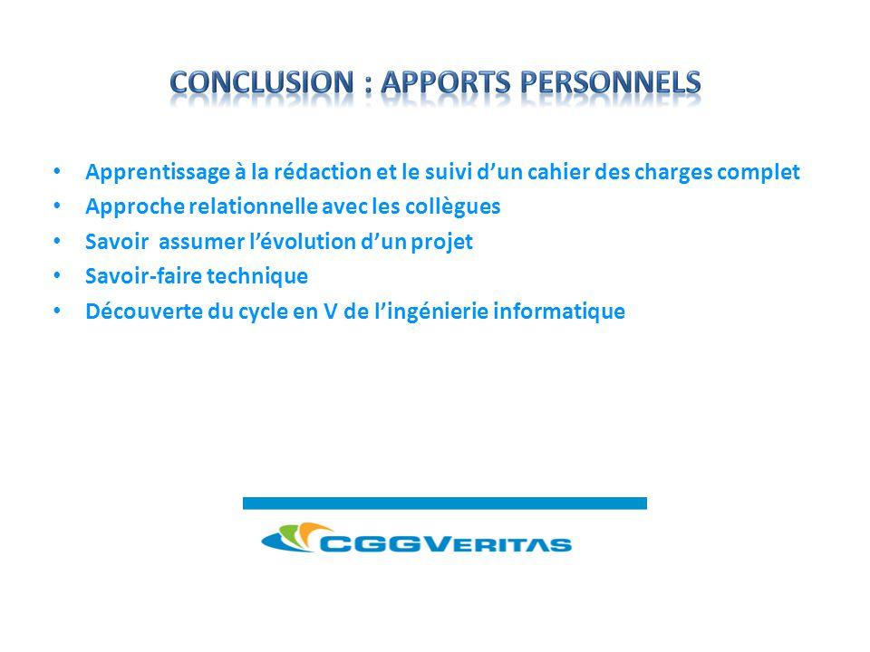 Conclusion : Apports personnels