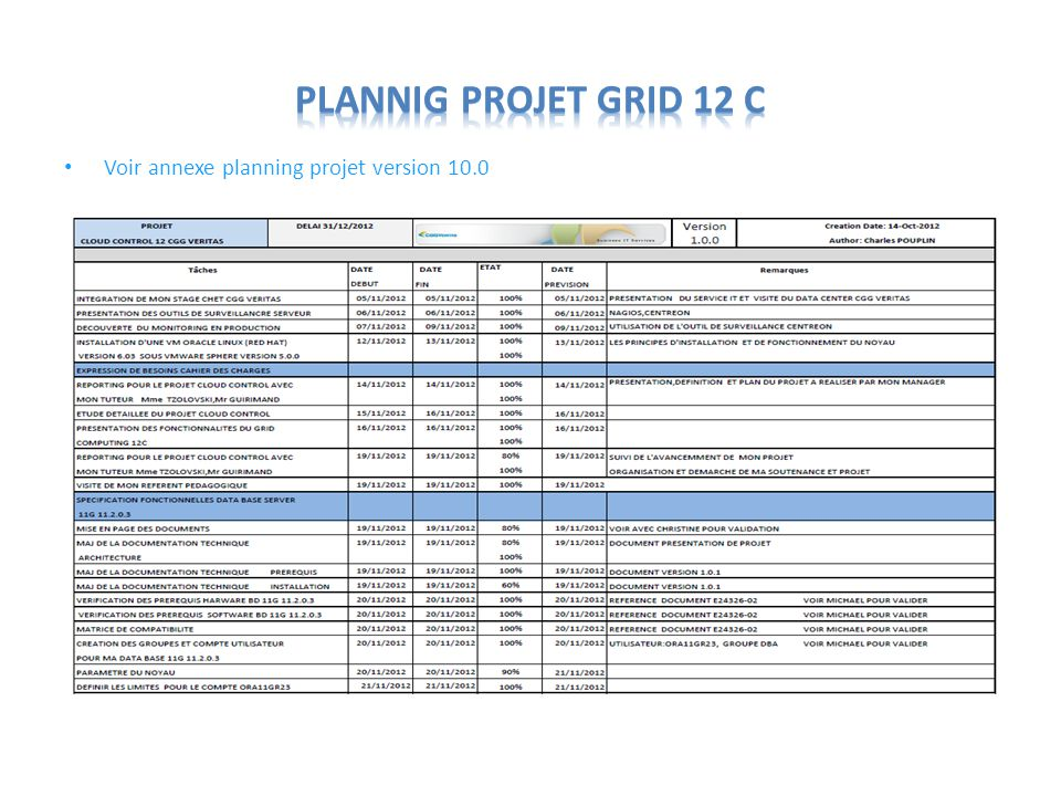 PLANNIG PROJET GRID 12 C Voir annexe planning projet version 10.0