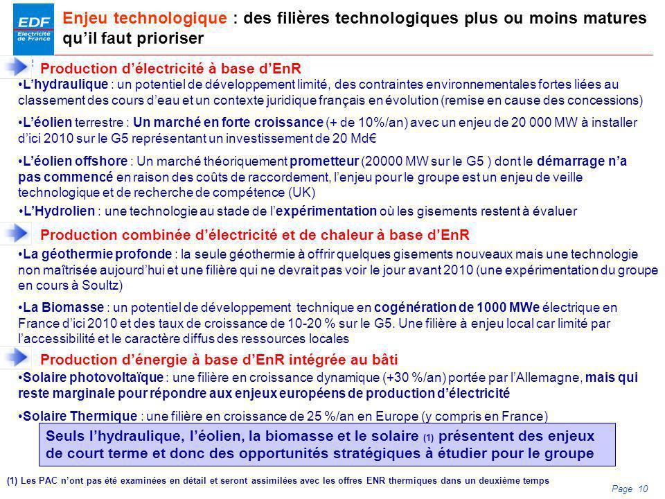 Enjeu technologique : des filières technologiques plus ou moins matures qu'il faut prioriser