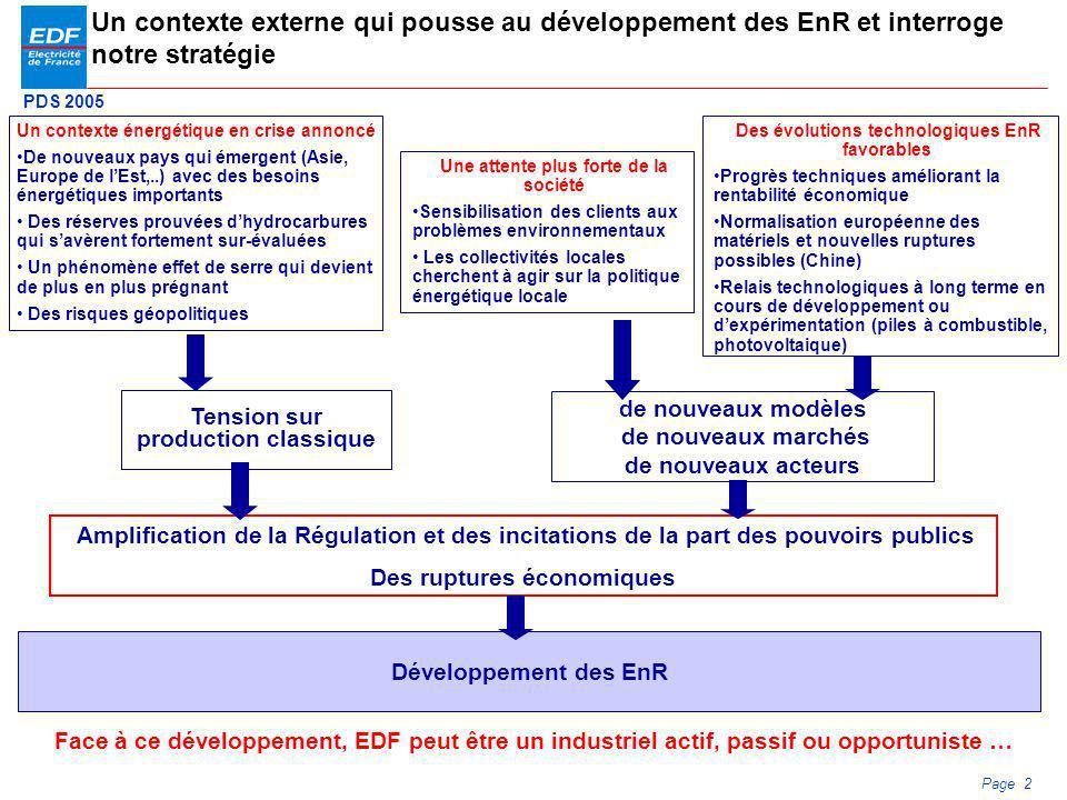 Un contexte externe qui pousse au développement des EnR et interroge notre stratégie