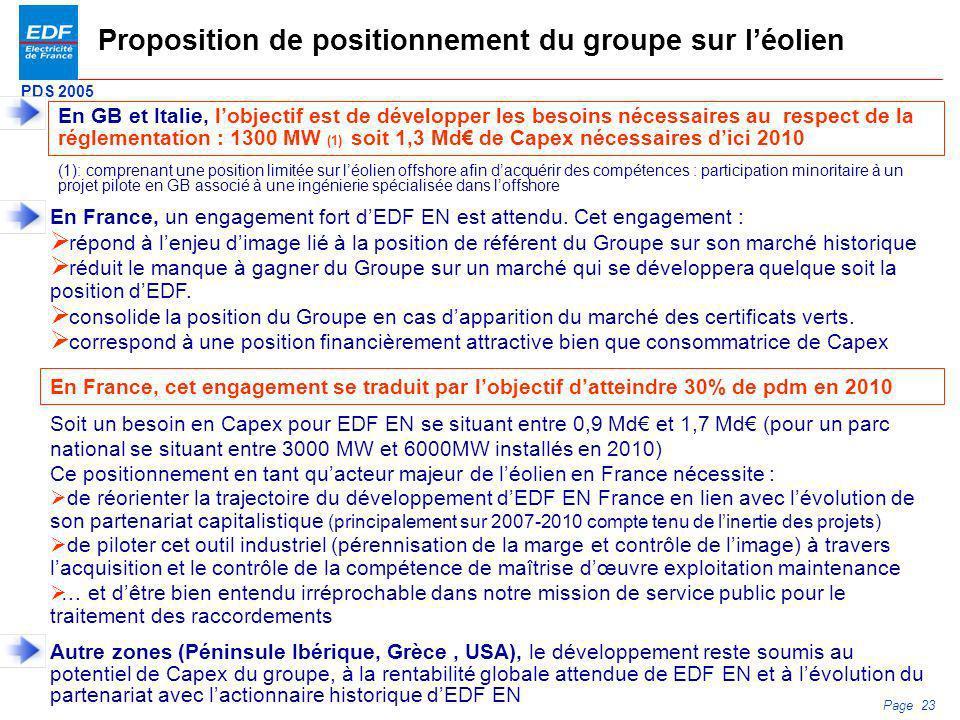 Proposition de positionnement du groupe sur l'éolien