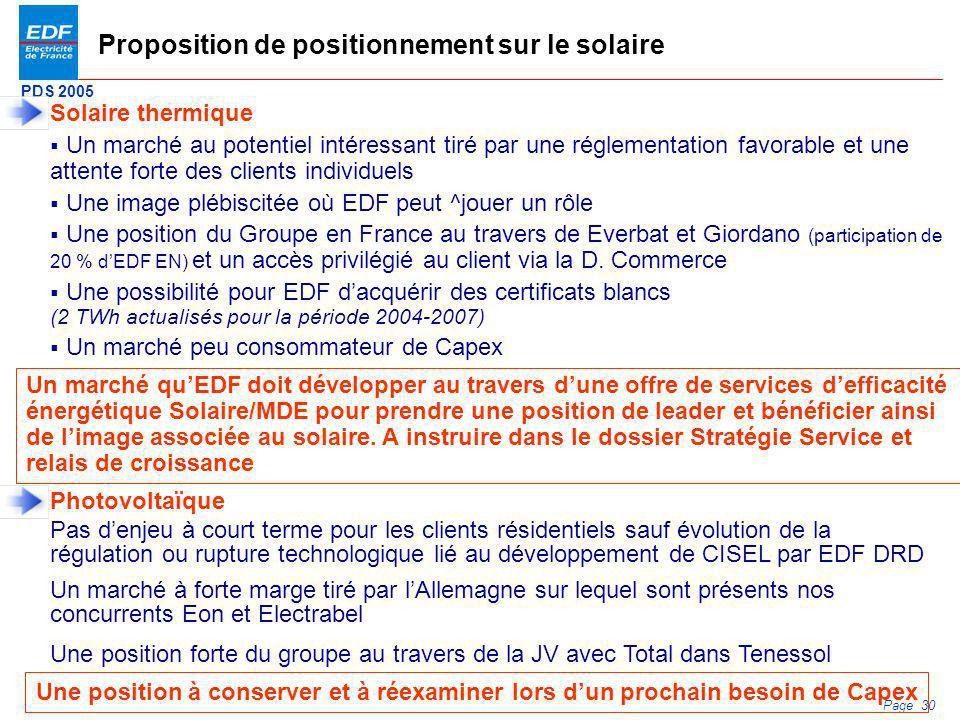 Proposition de positionnement sur le solaire