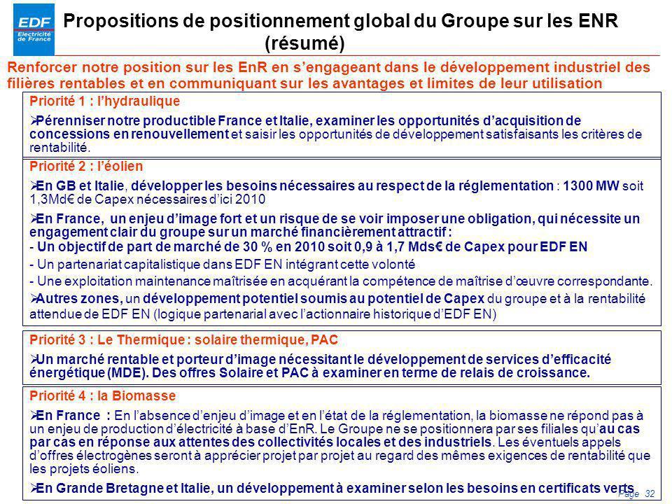 Propositions de positionnement global du Groupe sur les ENR (résumé)