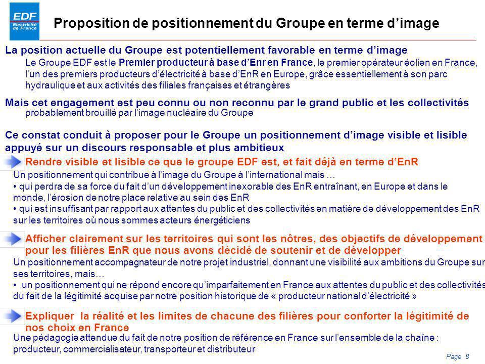 Proposition de positionnement du Groupe en terme d'image