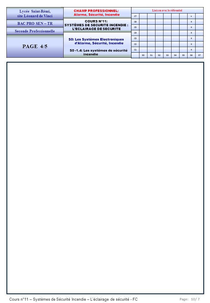 PAGE 4/5 Lycée Saint-Rémi, site Léonard de Vinci BAC PRO SEN – TR