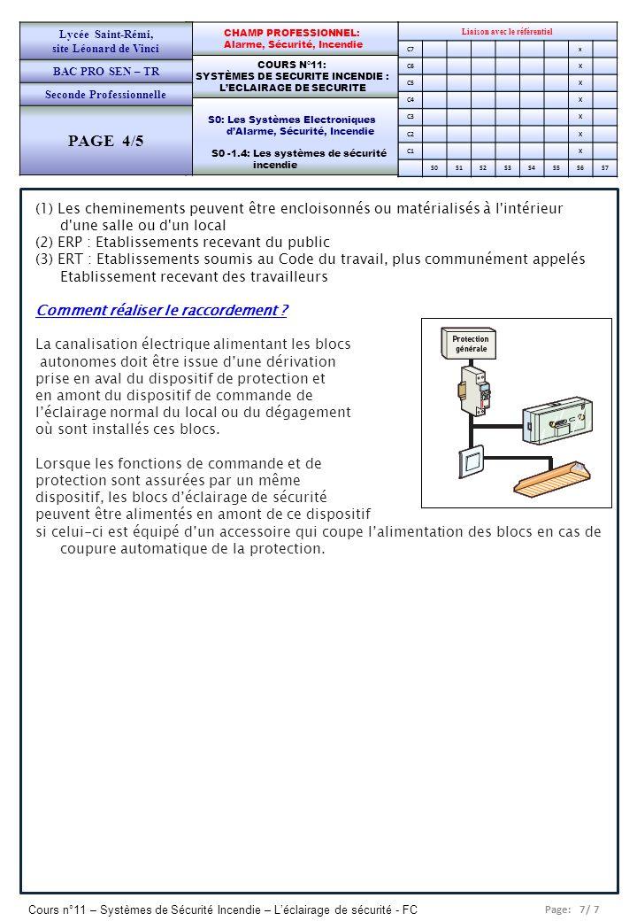 Lycée Saint-Rémi, site Léonard de Vinci. BAC PRO SEN – TR. Seconde Professionnelle. PAGE 4/5. CHAMP PROFESSIONNEL: