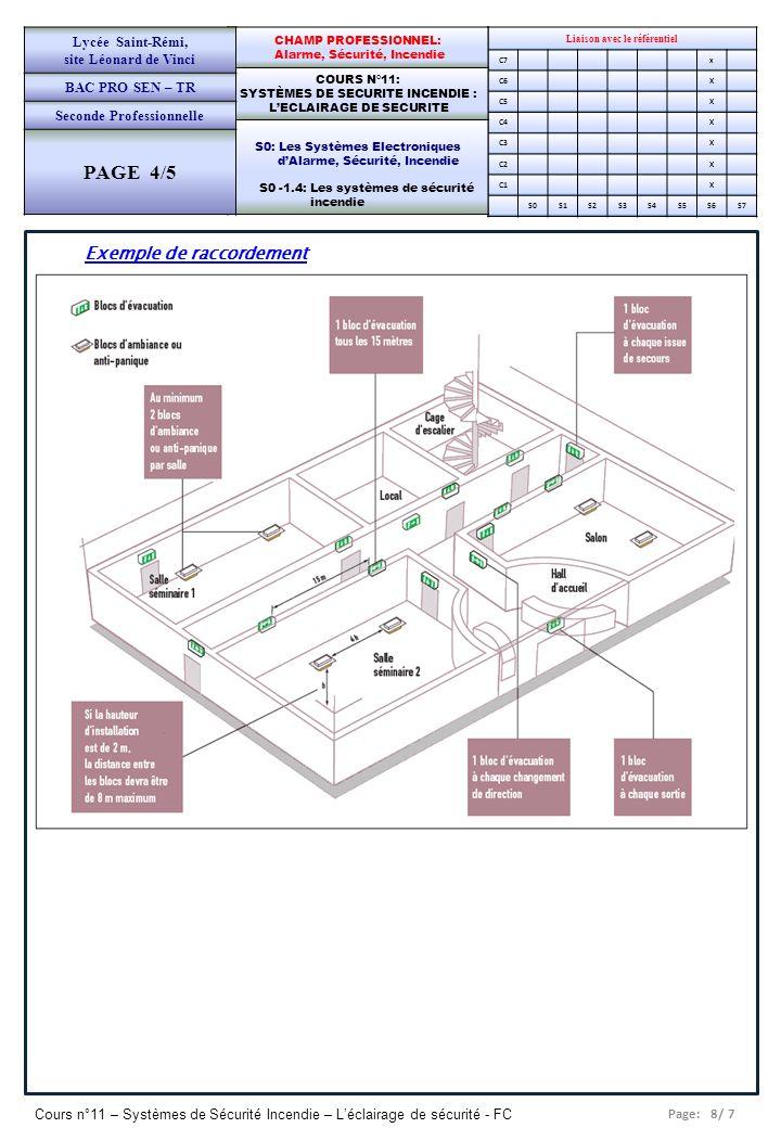 PAGE 4/5 Exemple de raccordement Lycée Saint-Rémi,