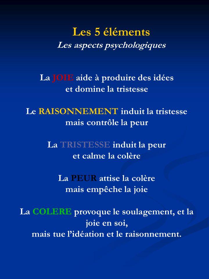 Les 5 éléments Les aspects psychologiques