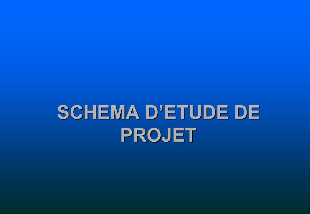 SCHEMA D'ETUDE DE PROJET
