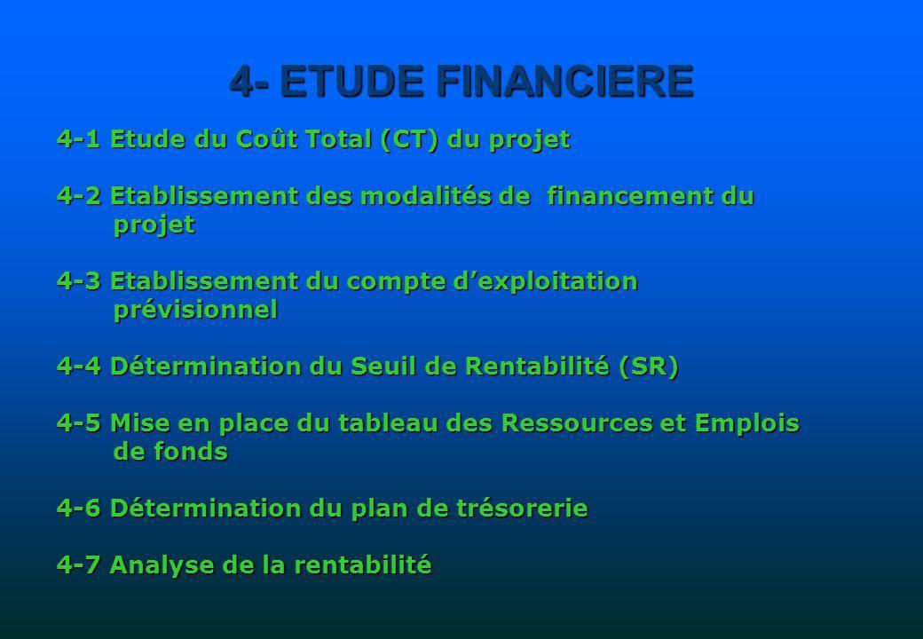 4- ETUDE FINANCIERE 4-1 Etude du Coût Total (CT) du projet