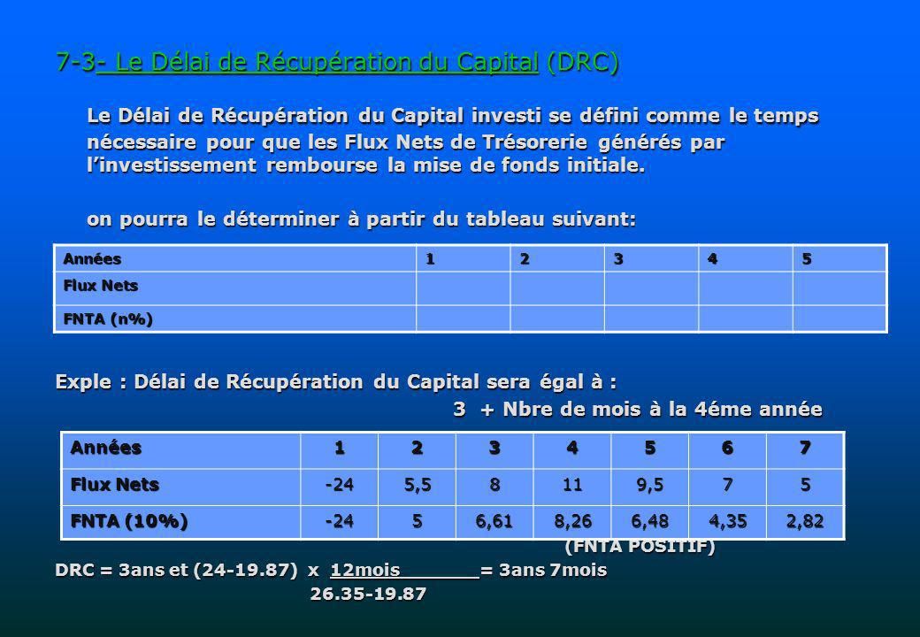 7-3- Le Délai de Récupération du Capital (DRC)