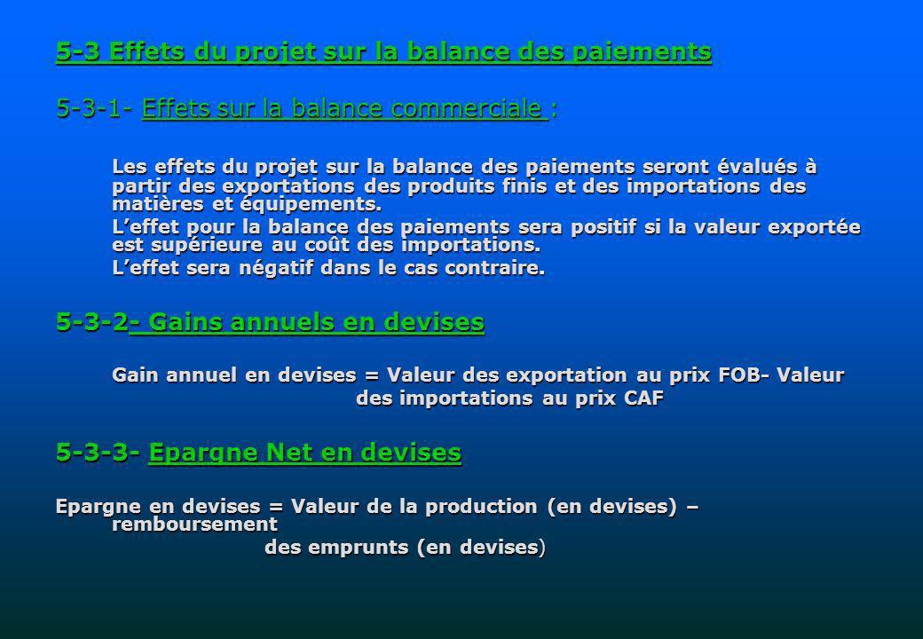 5-3 Effets du projet sur la balance des paiements