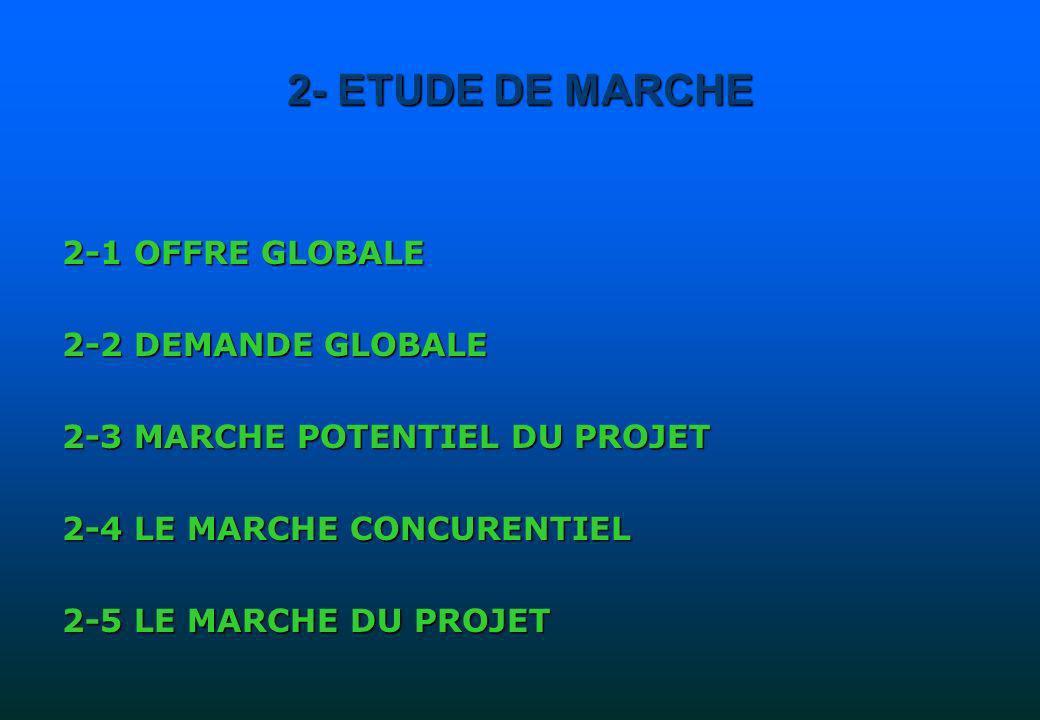 2- ETUDE DE MARCHE 2-1 OFFRE GLOBALE 2-2 DEMANDE GLOBALE