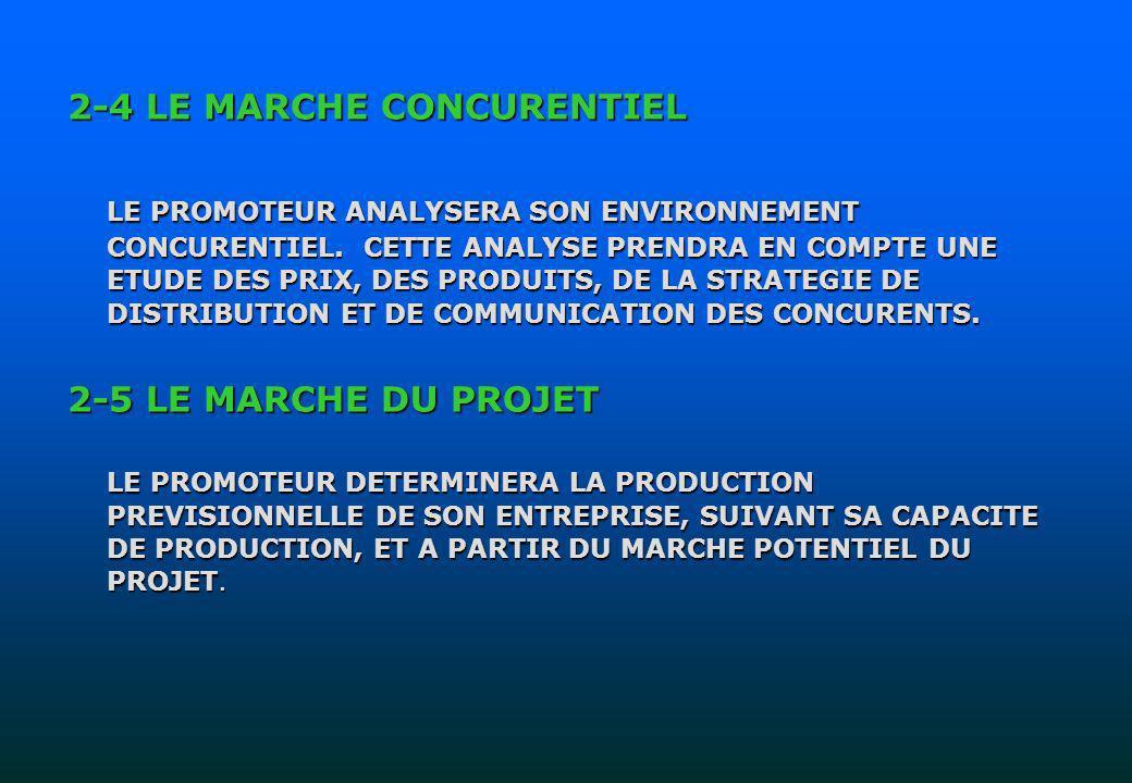 2-4 LE MARCHE CONCURENTIEL