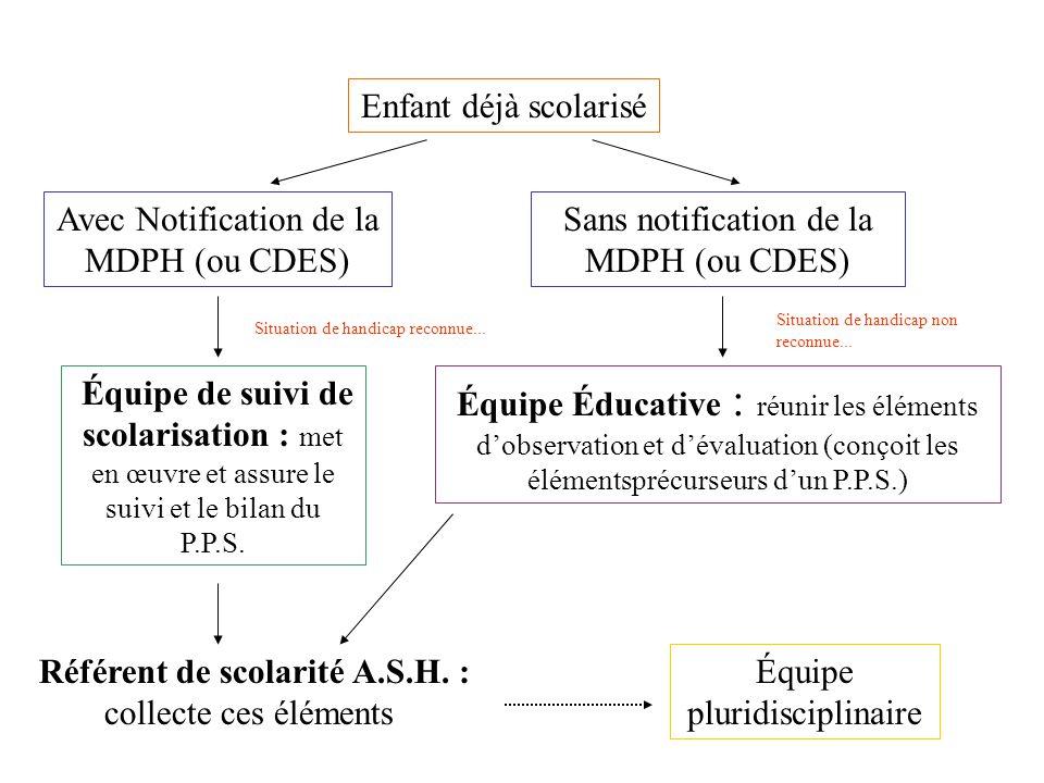 Avec Notification de la MDPH (ou CDES)