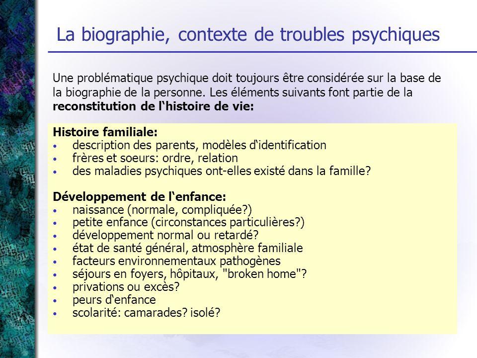 La biographie, contexte de troubles psychiques