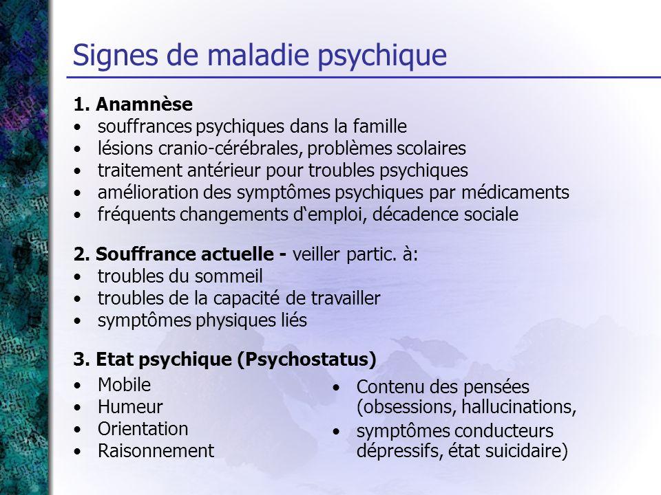 Signes de maladie psychique
