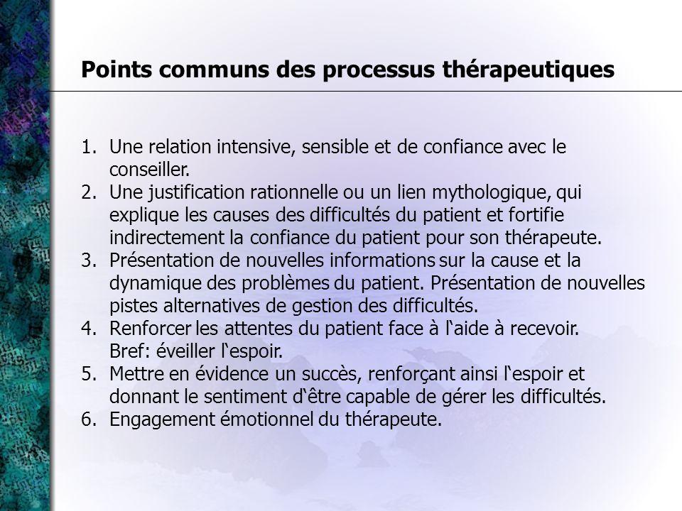 Points communs des processus thérapeutiques