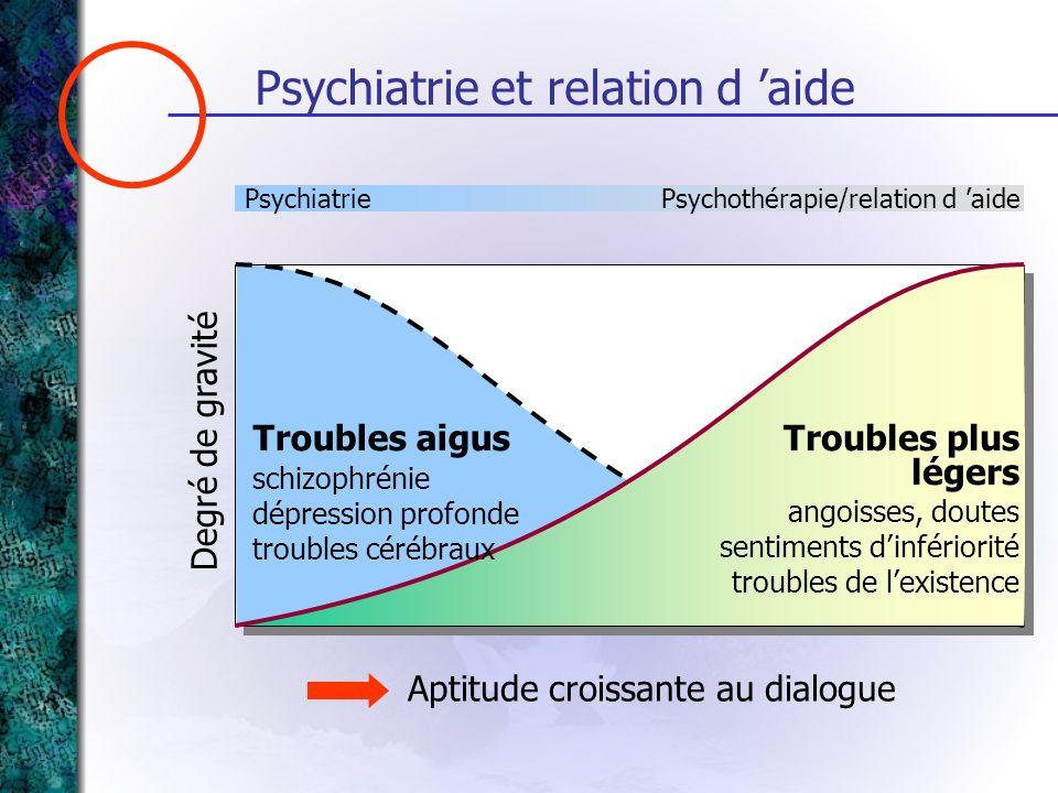 Psychiatrie et relation d 'aide