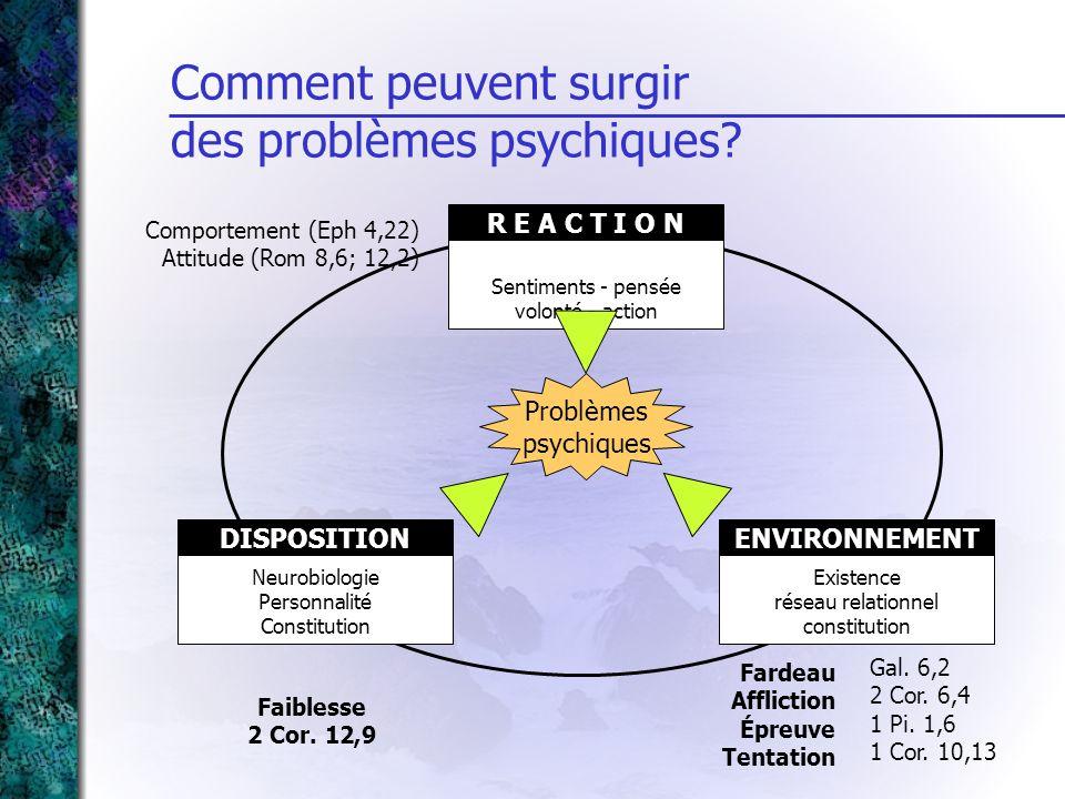 Comment peuvent surgir des problèmes psychiques