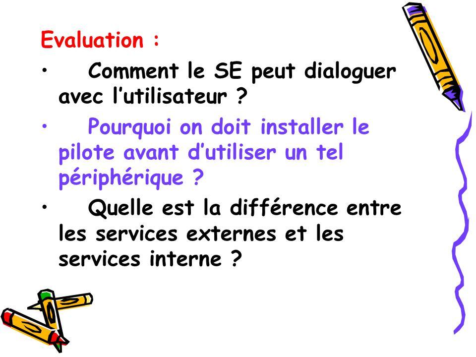 Evaluation : Comment le SE peut dialoguer avec l'utilisateur Pourquoi on doit installer le pilote avant d'utiliser un tel périphérique