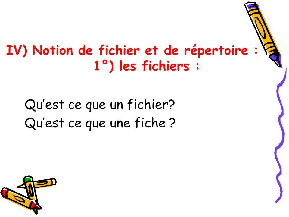 IV) Notion de fichier et de répertoire : 1°) les fichiers :