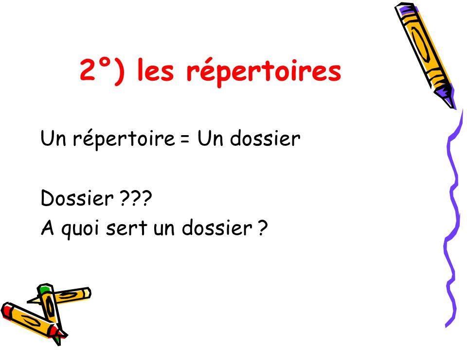 2°) les répertoires Un répertoire = Un dossier Dossier