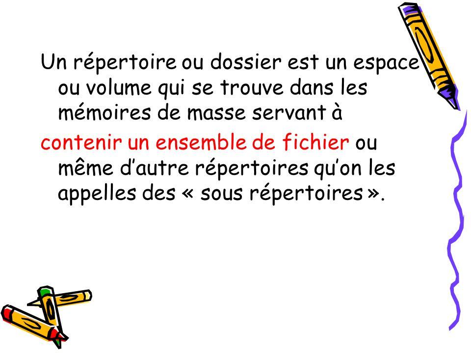 Un répertoire ou dossier est un espace ou volume qui se trouve dans les mémoires de masse servant à