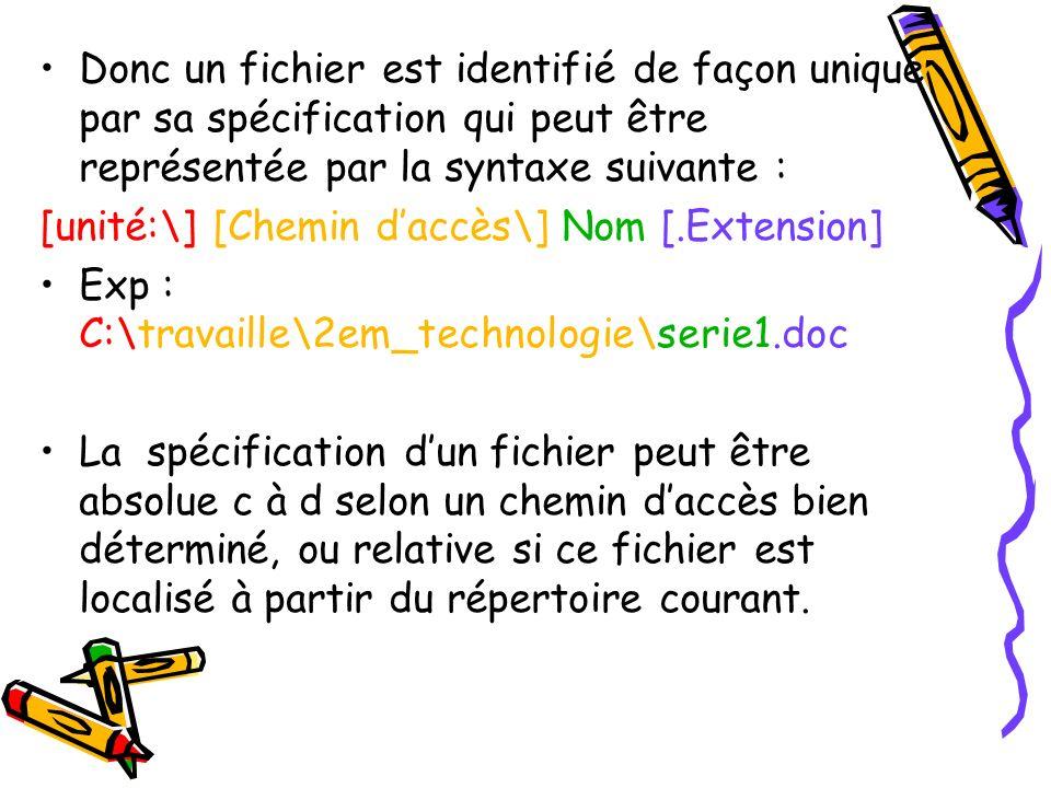 Donc un fichier est identifié de façon unique par sa spécification qui peut être représentée par la syntaxe suivante :
